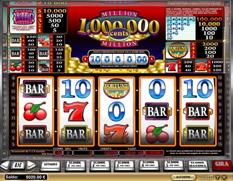 Slot Machine Quando Pagano